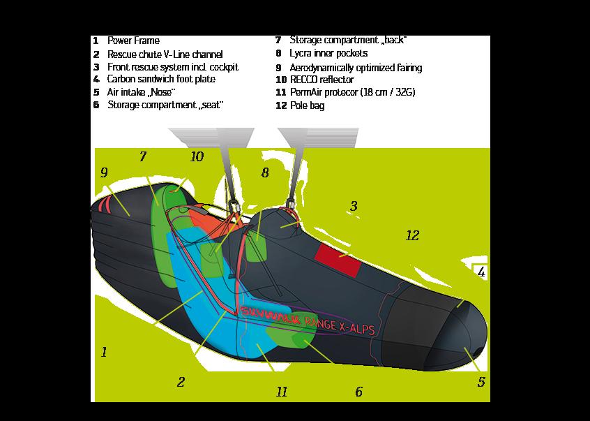 RXA2-Features-Neu_EN__klein